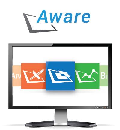 Aware LCD monitor
